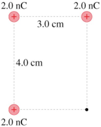 What is the electric potential at the point indicated with the dot in (Figure 1)?